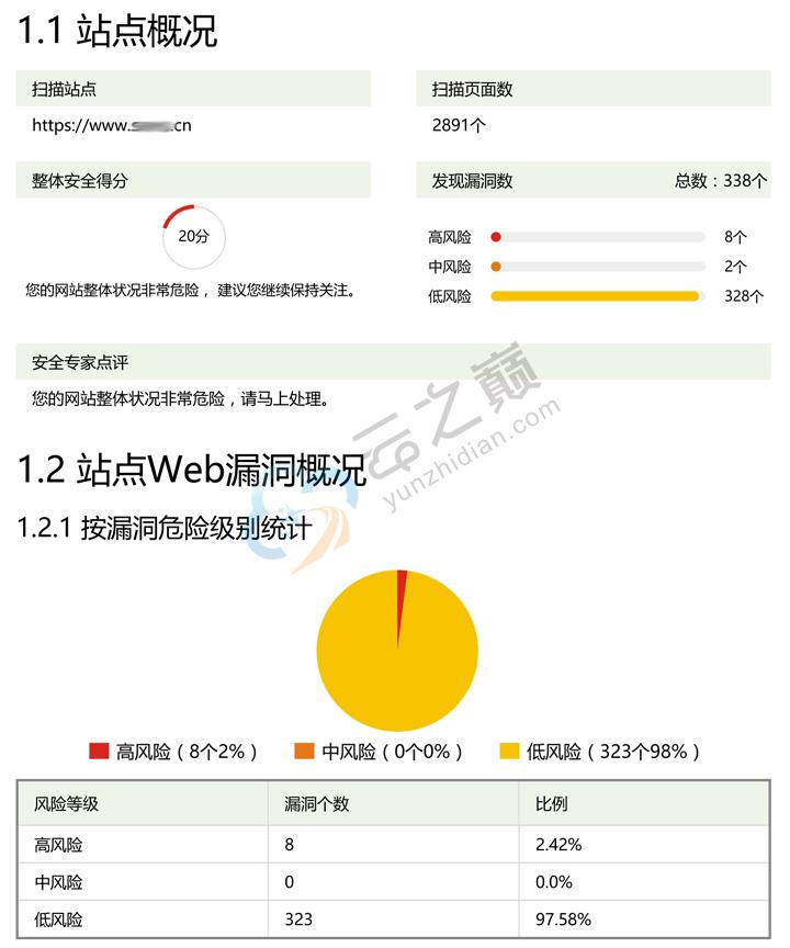 网站安全评估服务报告1